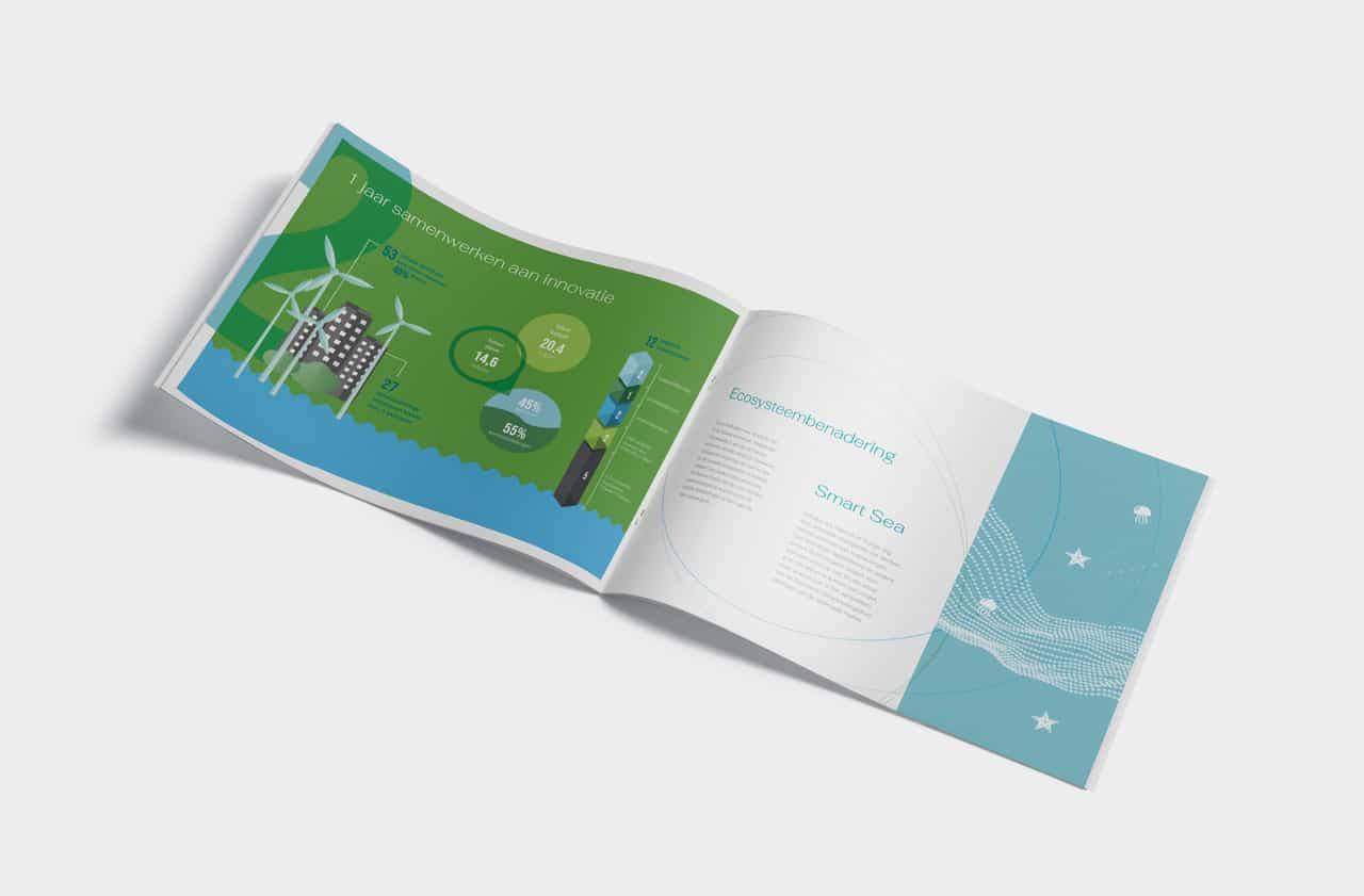 ontwerp van een jaarverslag