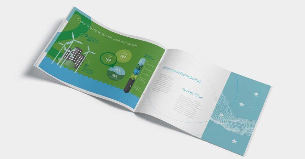 ontwerp van eeen jaarverslag
